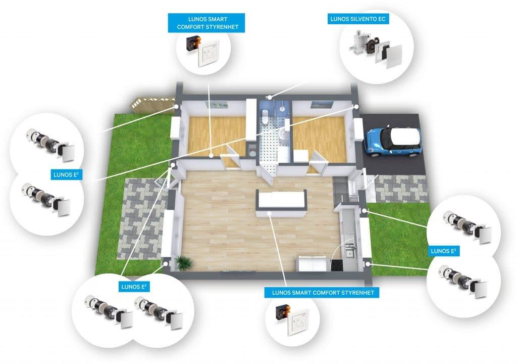 Systemprincip för decentraliserad ventilation