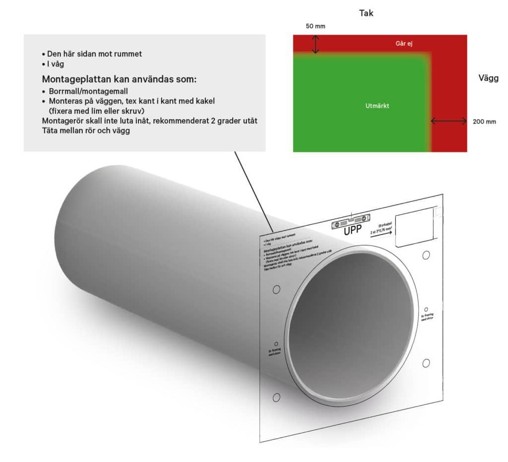 Montering av montagerör och montagepallta för EGO