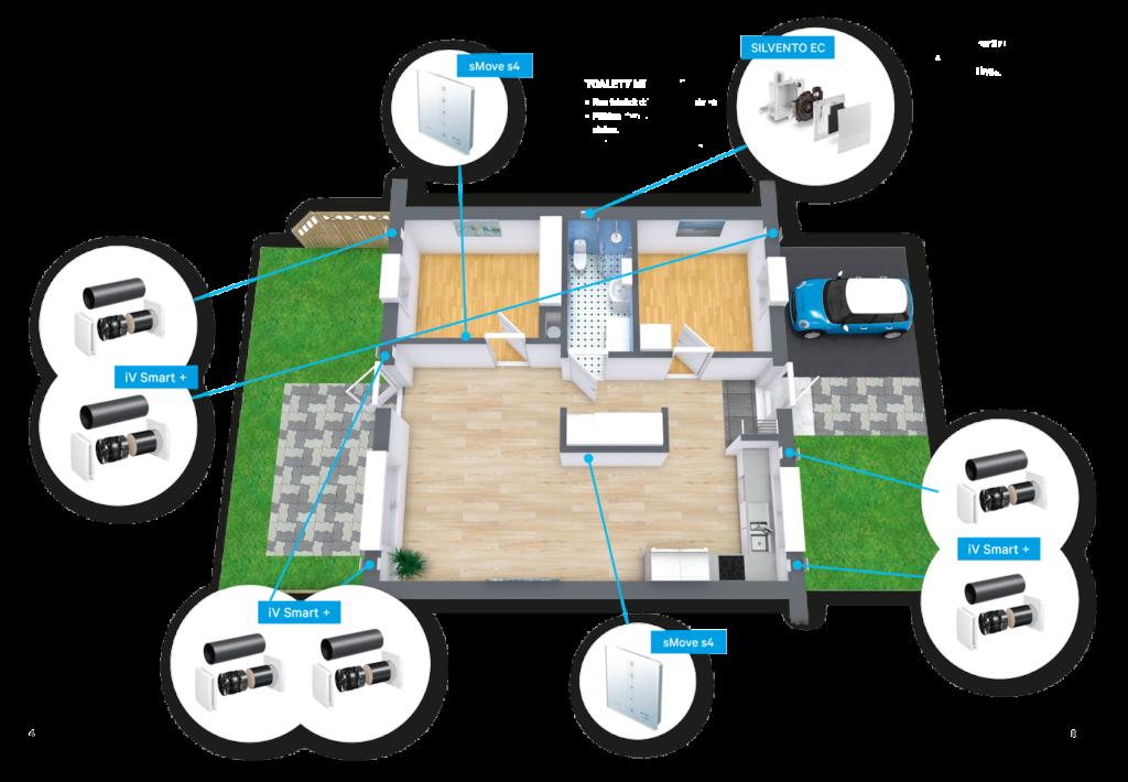iv Smart + lösning istället för Lunos e2 med Silvento som frånluftsfläkt