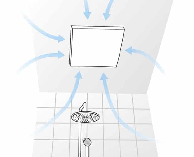 Visualisering av badrumsfläkt som används där det är fuktigt som i tvättstuga WC/dusch dvs våtutrymme