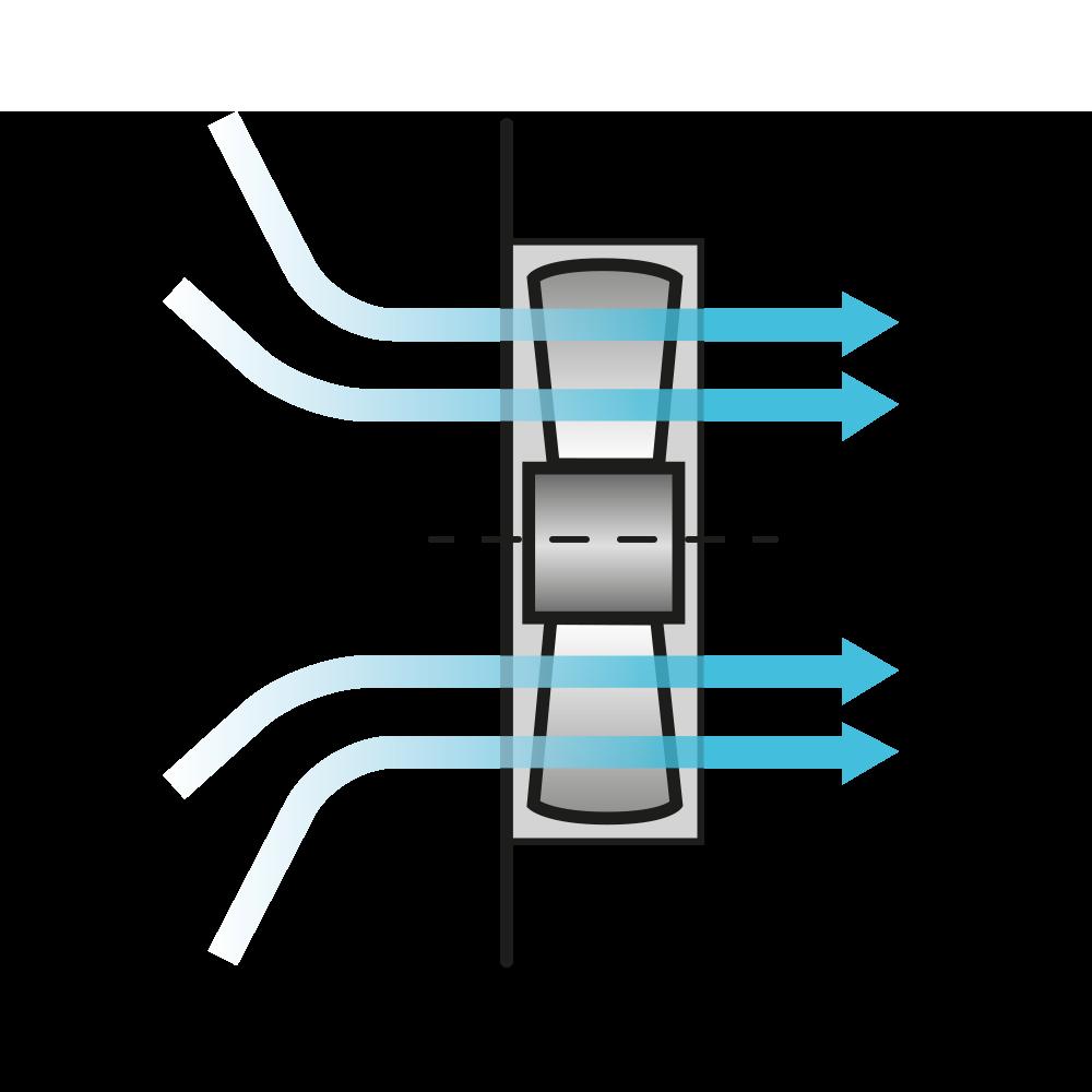 Funktionen axial fläkt för luft tex applicerbart på badrumsfläktar så som Pax och Fresh