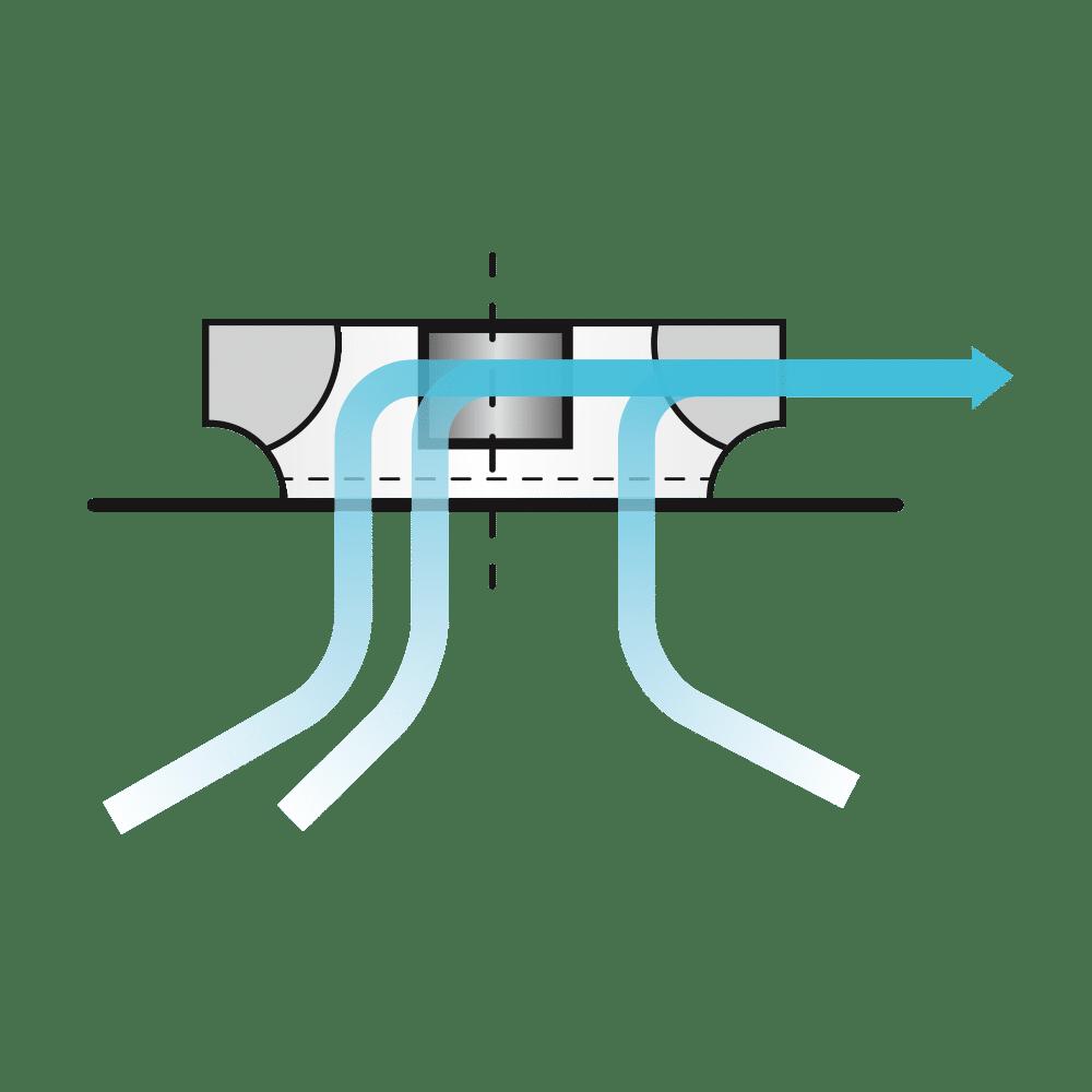 Princip för radialfläkt tex applicerbart på fläktar så som Silvento badrumsfläkt
