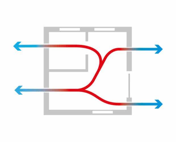energiverkningsgrad och värmeåtervinning som en del av den
